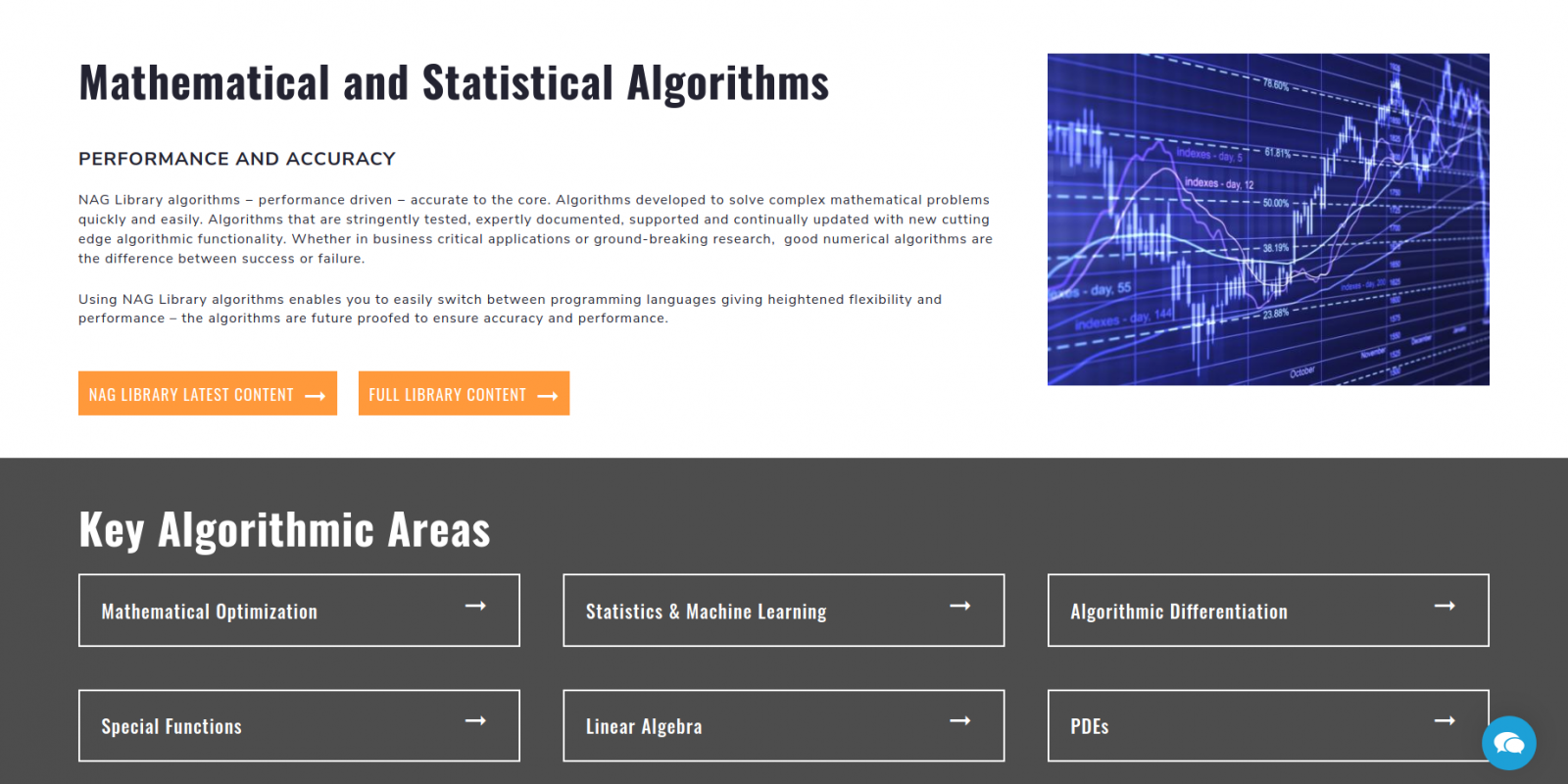 Numerical Algorithms Group - website NAG library page